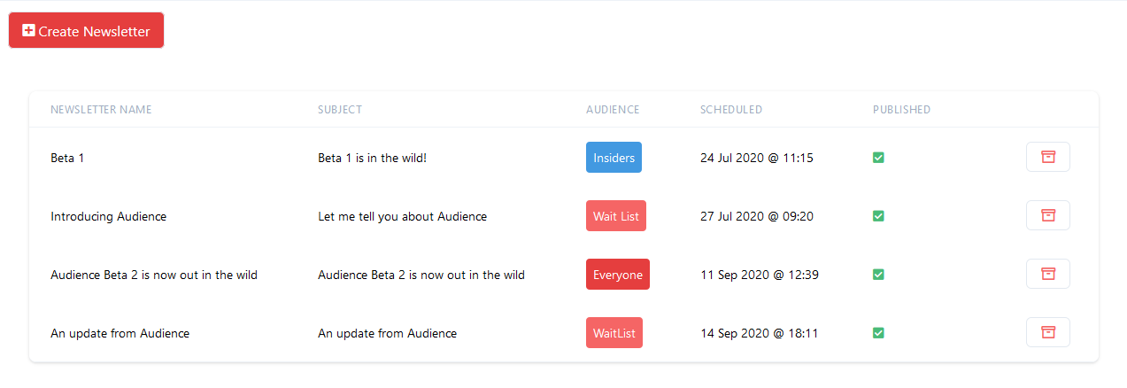 Audience Screen shot of Newsletters